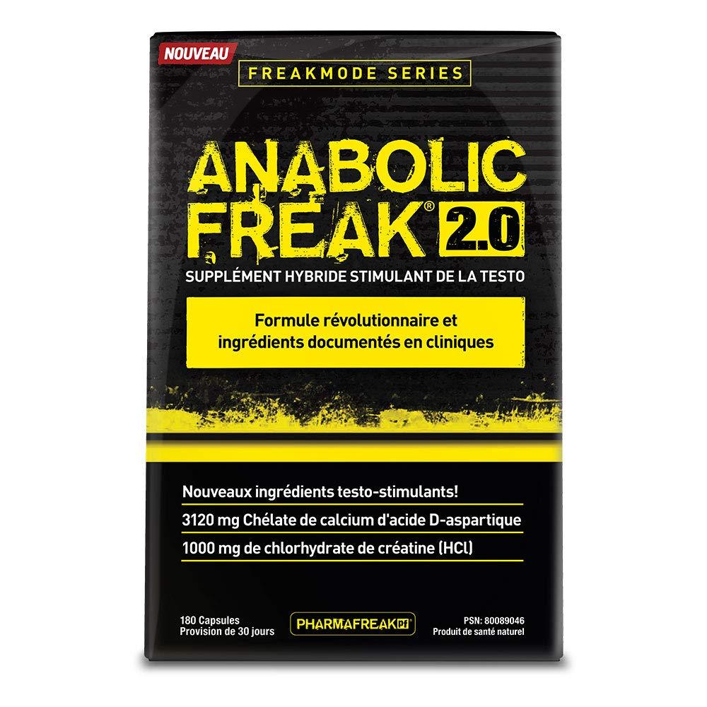 Anabolic Freak 2.0